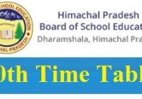 HPBOSE 10th Time Table 2022