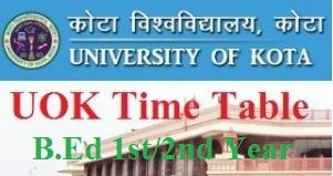 UOK BEd Time Table 2021
