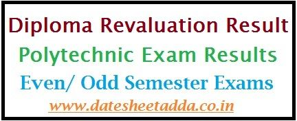 Diploma Revaluation Result 2021
